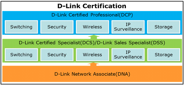dlink_diagram1